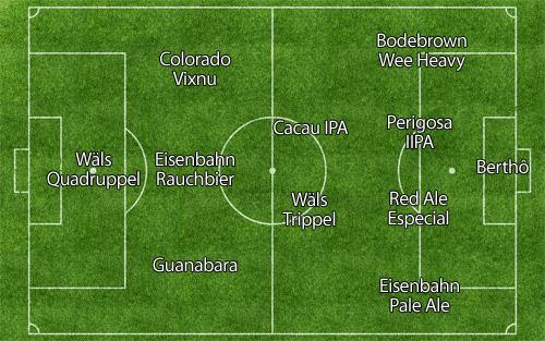 mondiali-brasile